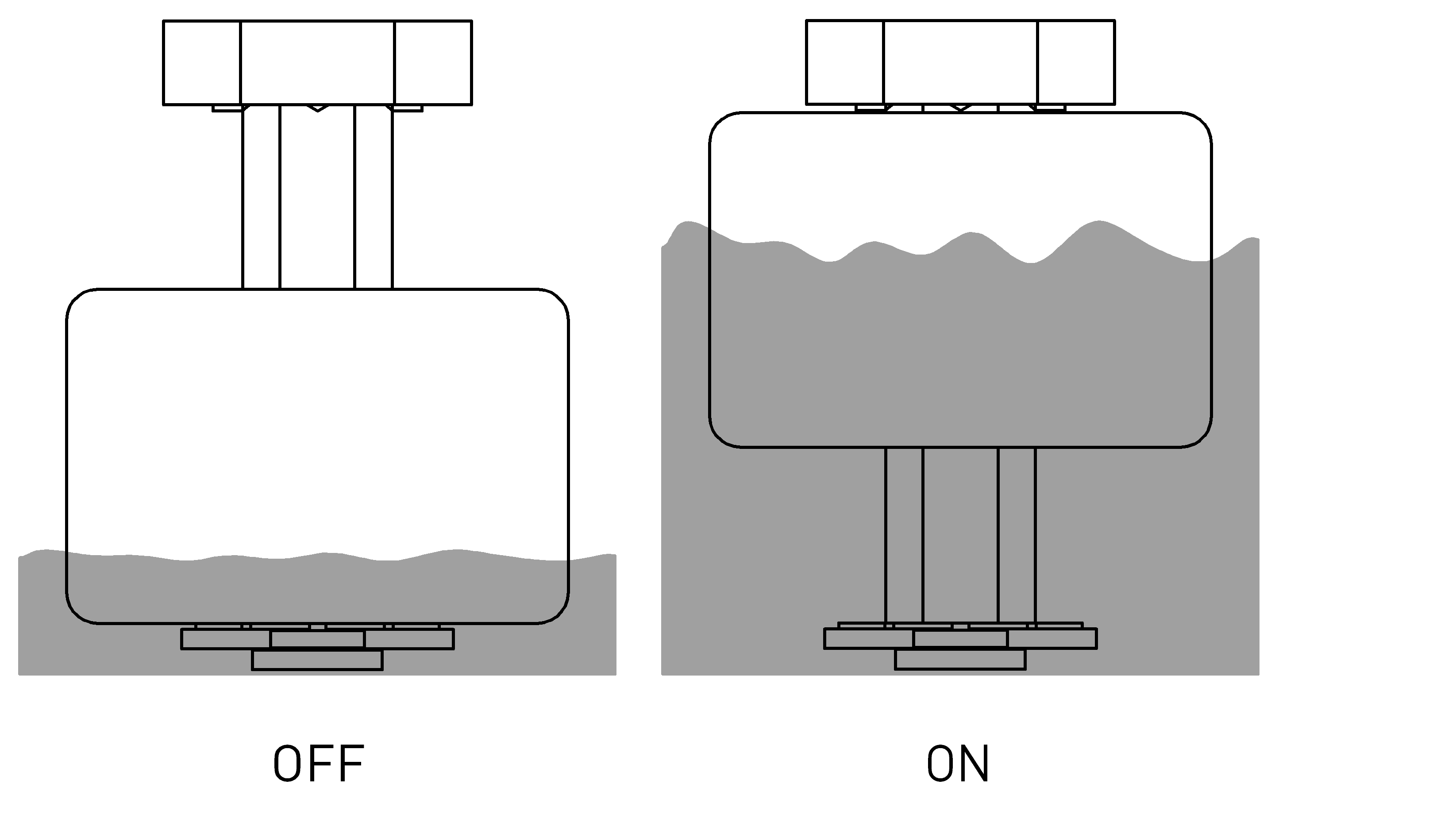 Selecting A Float Switch - Alan Butcher Components