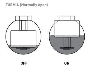 Level sensor Form A