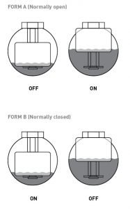 Float Switch Form A & B