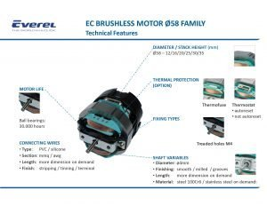 Brushless Motor 58 Family