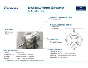 Brushless Motors 80 Family